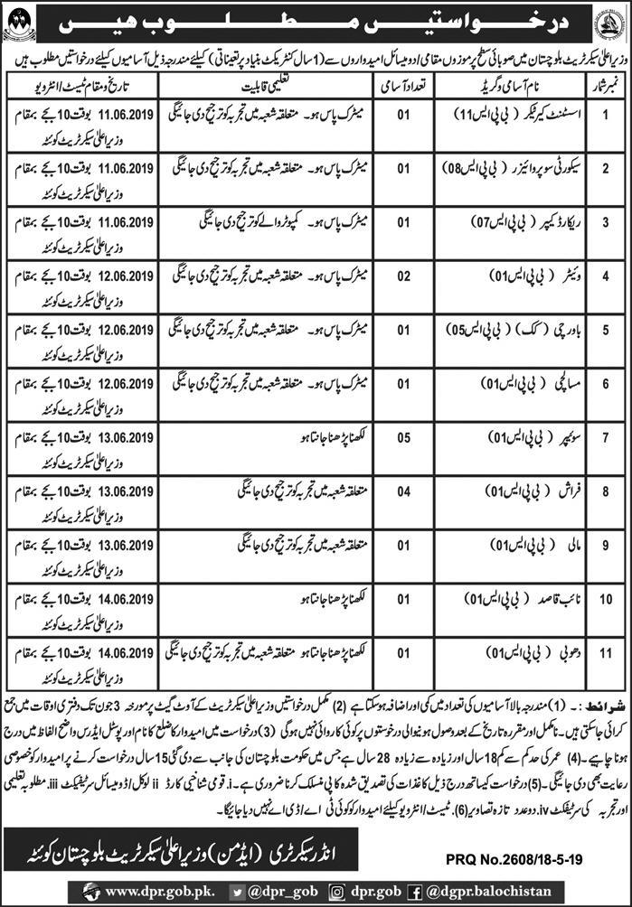 Get a Latest Jobs In Balochistan Secretariat 2019
