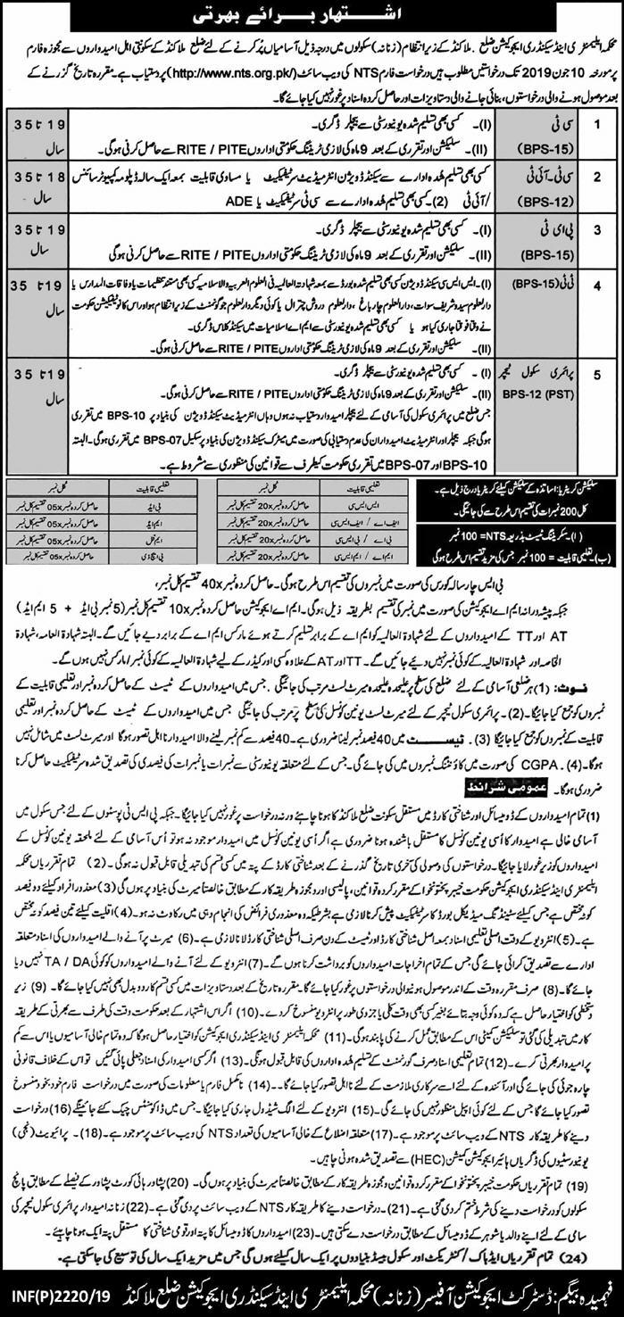 Get a Latest Jobs In Education Department Malakand 2019