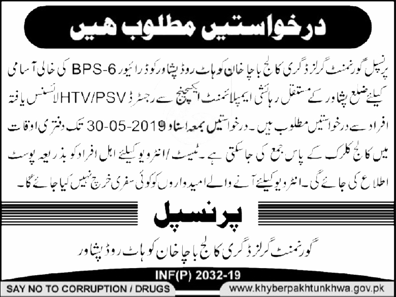 Get a Latest Jobs in Girls Degree College Kohat 2019