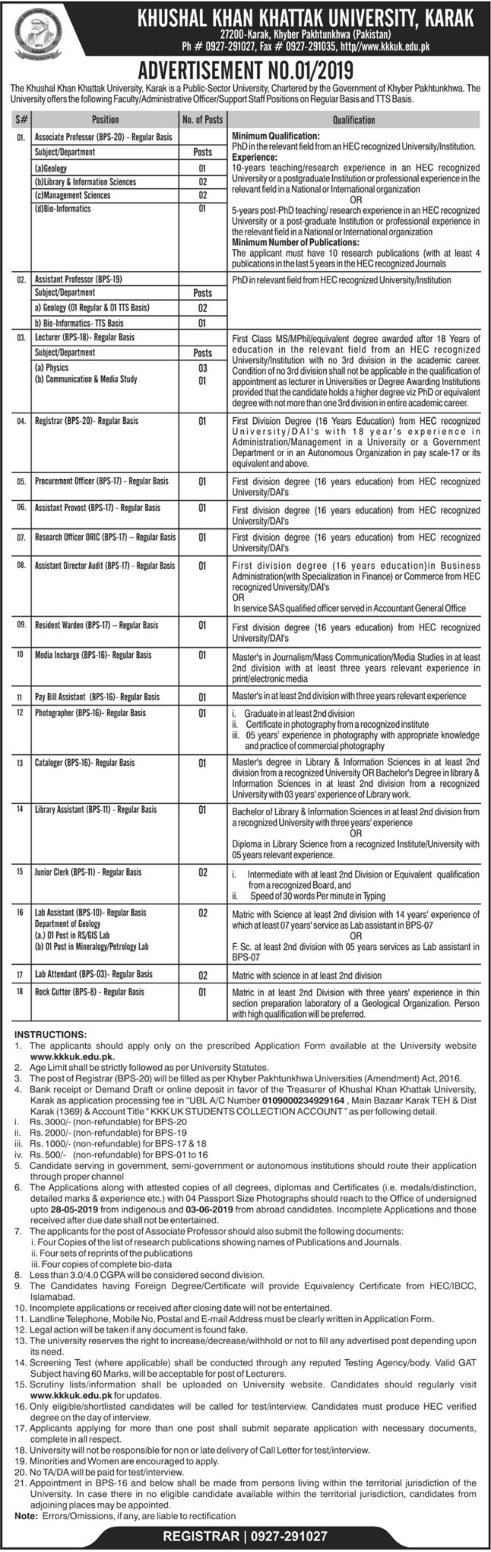 Get a Latest Jobs In Khushal Khan University KPK 2019