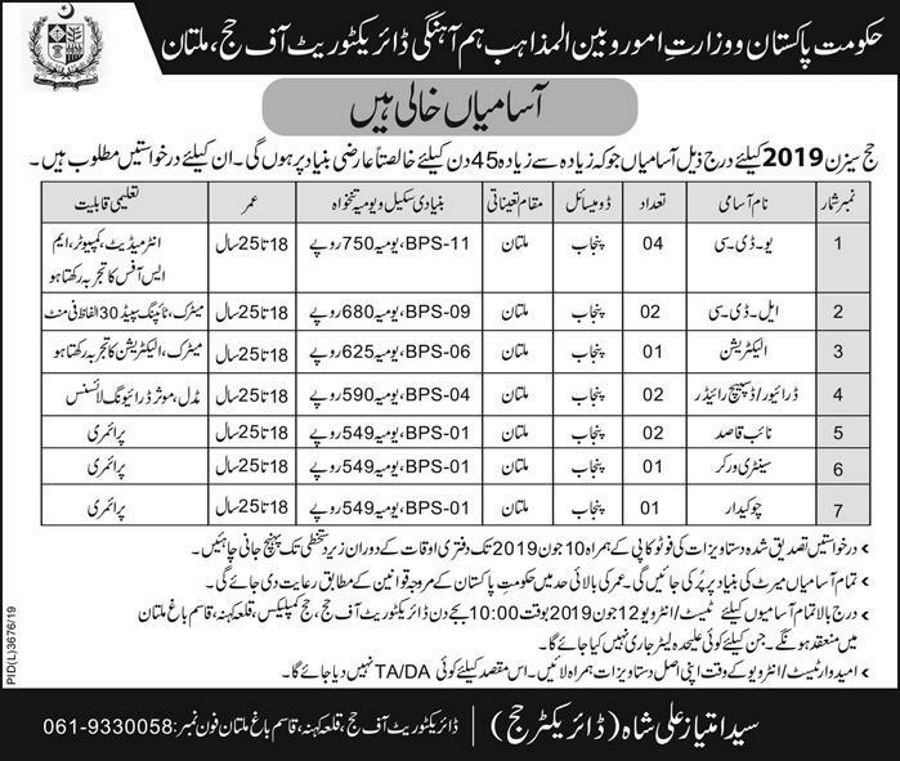 Get a Latest Jobs In Multan 2019