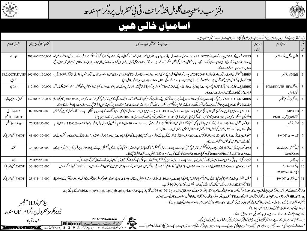 Get a Latest Jobs In National TB Control Program 2019