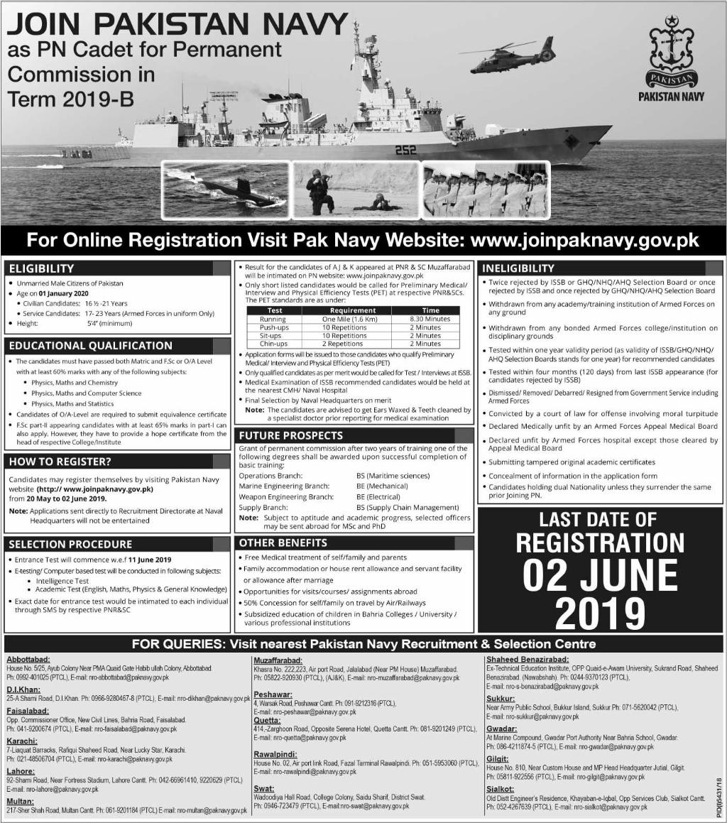 Get a Latest Jobs In Pakistan NAVY 2019