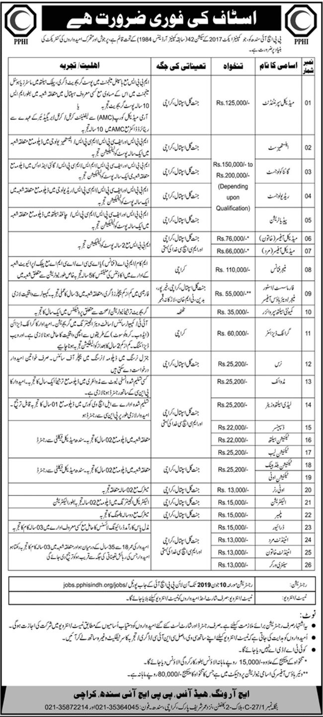 Get a Latest Jobs In PPHI Sindh 2019
