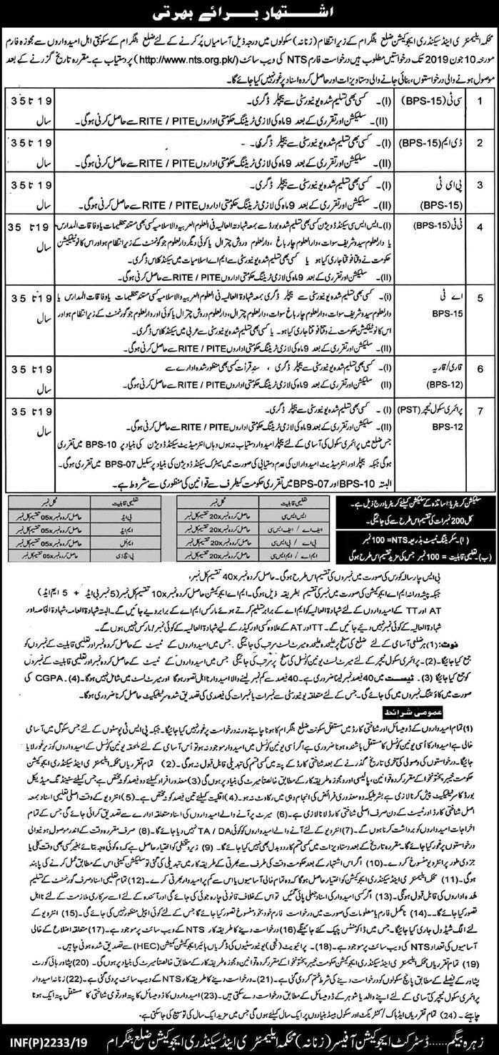 Get a Latest NTS Jobs In Battagram 2019