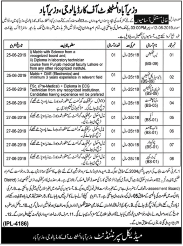 Institute Of Cardiology Wazirabad Offering Jobs 2019