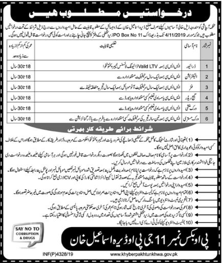 Irrigation Department Offering Jobs In Dera Ismail Khan