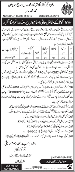Irrigation Department Sindh Offers Jobs 2019
