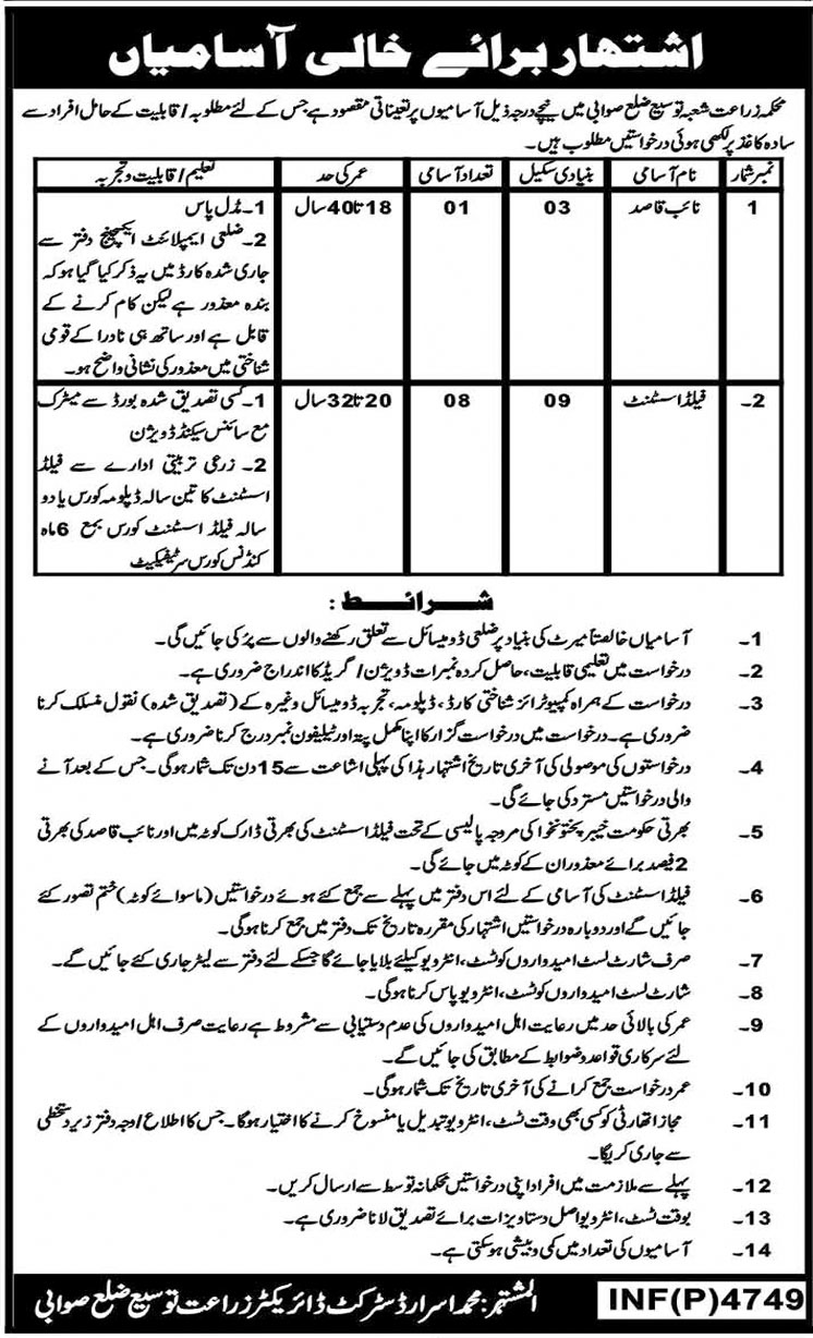 Job In Agriculture Department 15 Dec 2018