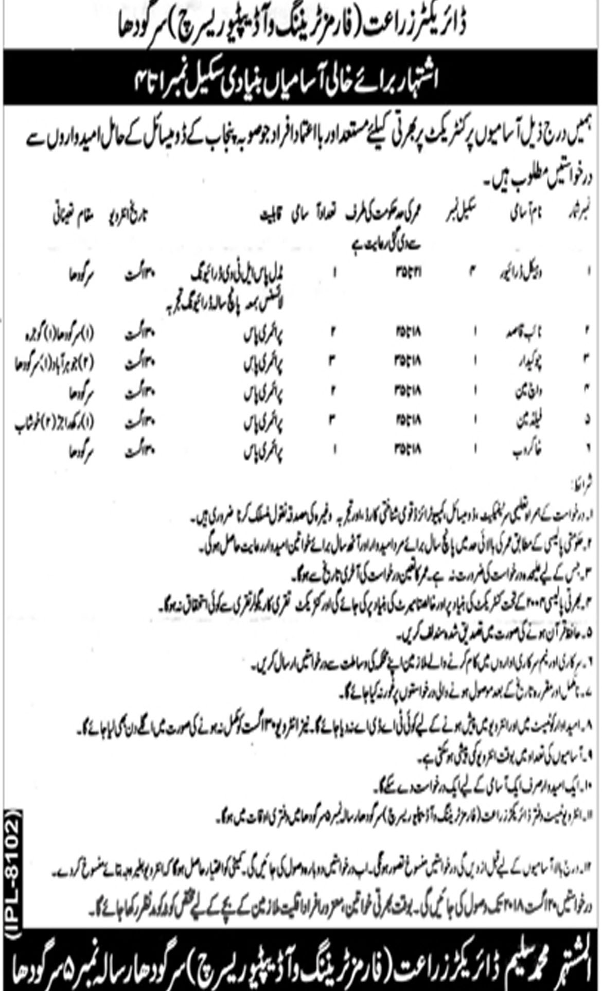 Job In Agriculture Department Govt Of College 8 Aug 2018