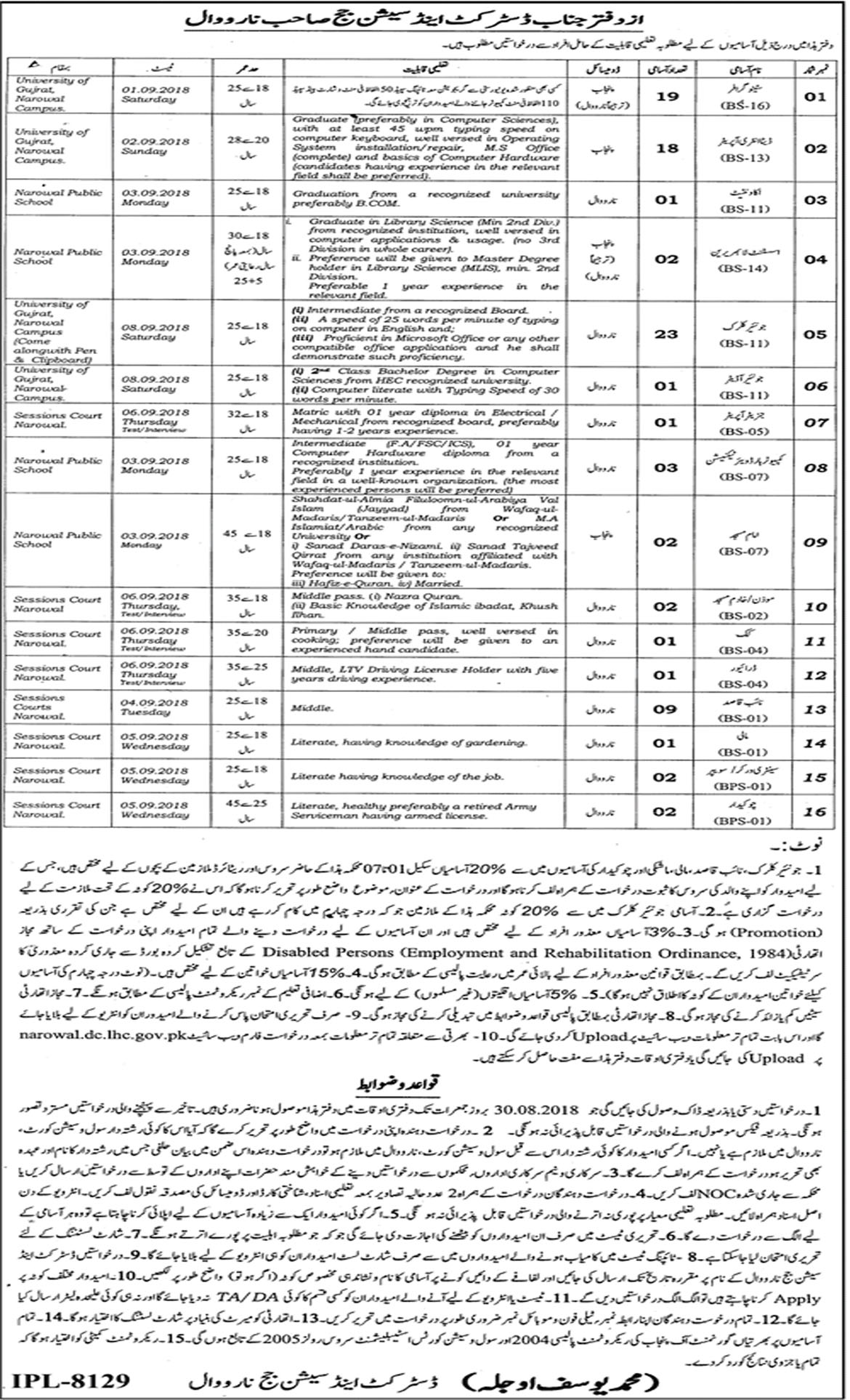 Job In District And Session Judge Narowal  11 Aug 2018