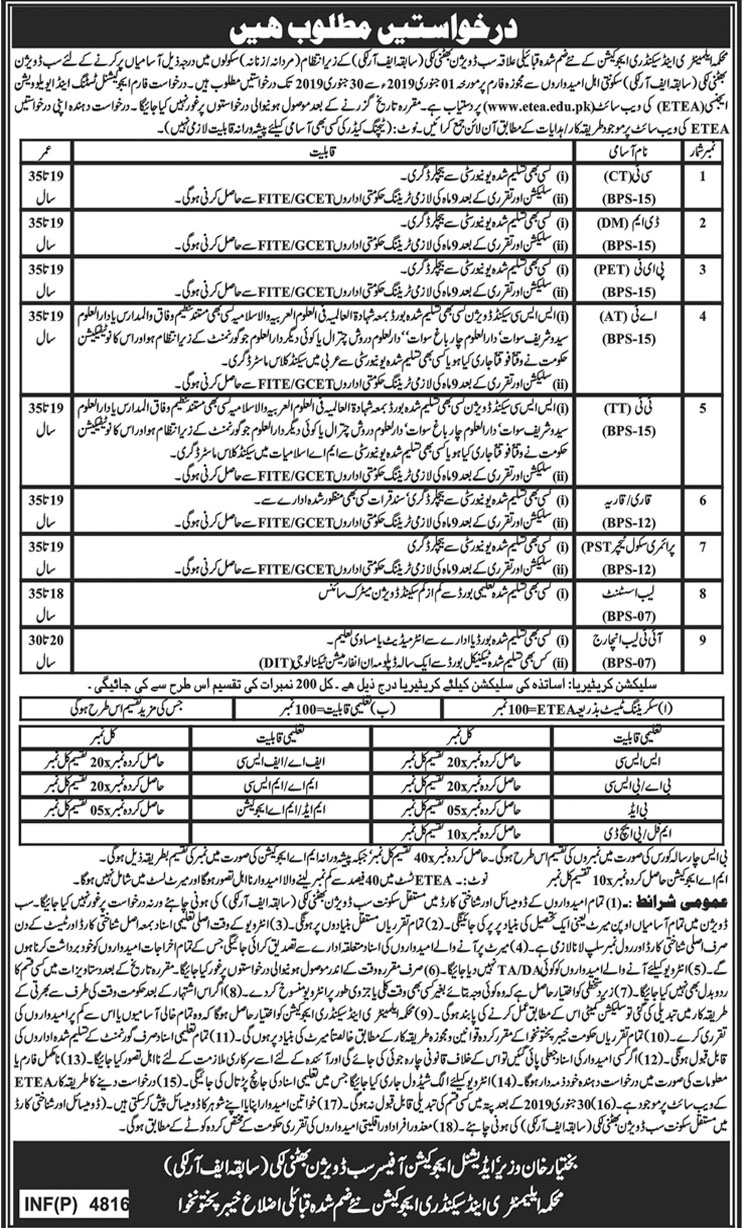 Job In Elementary And Secondary Education Department 21 Dec 2018