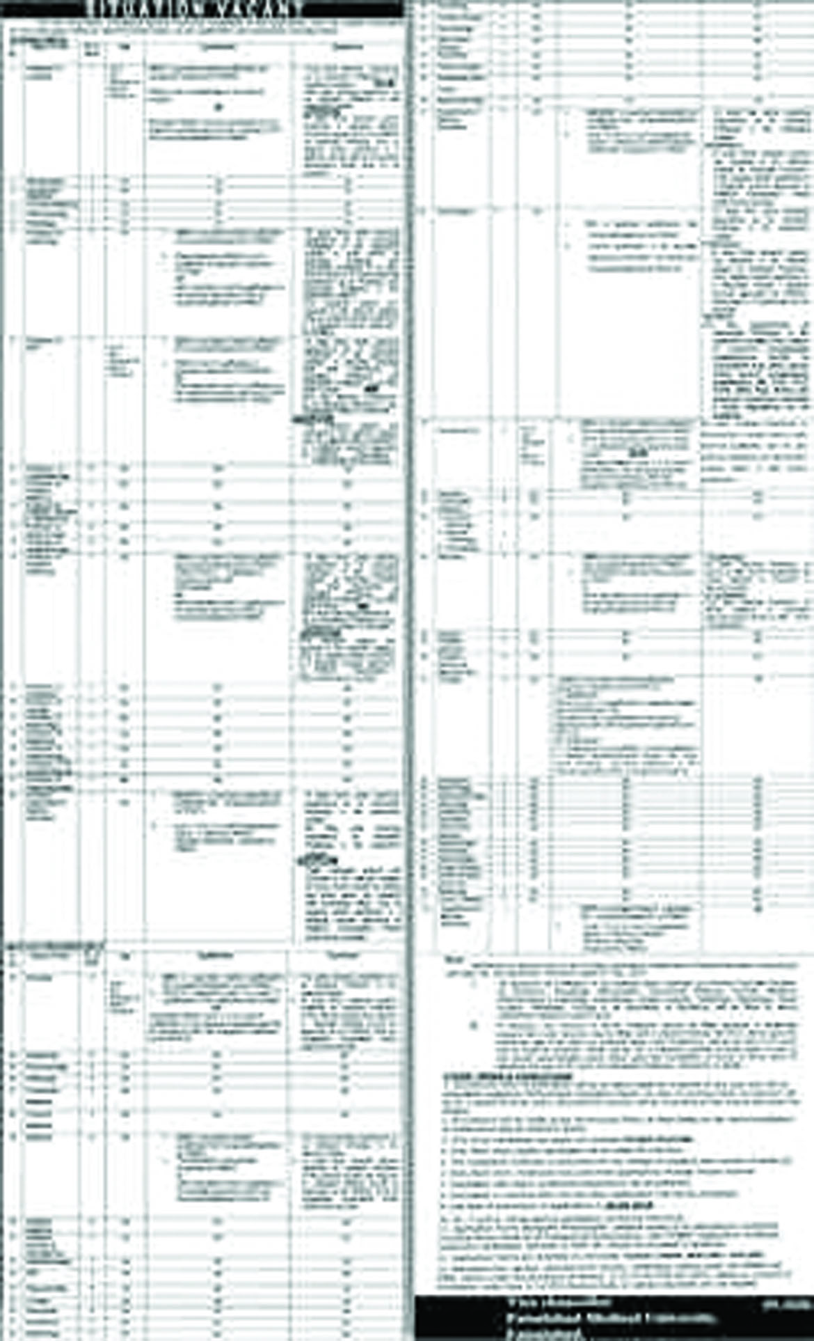 Job In Faisalabad Medical University 13 Aug 2018