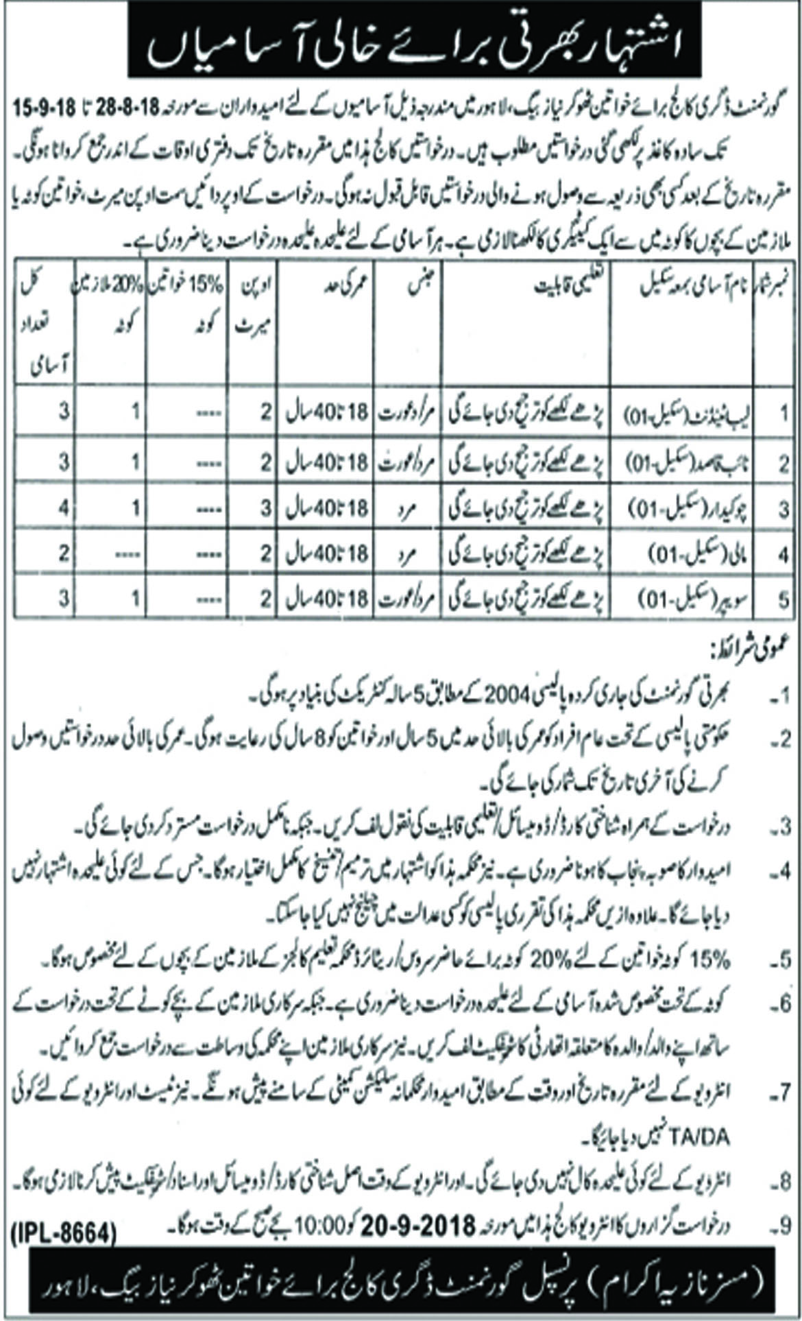 Job In Govt Degree College For Women 29 Aug 2018