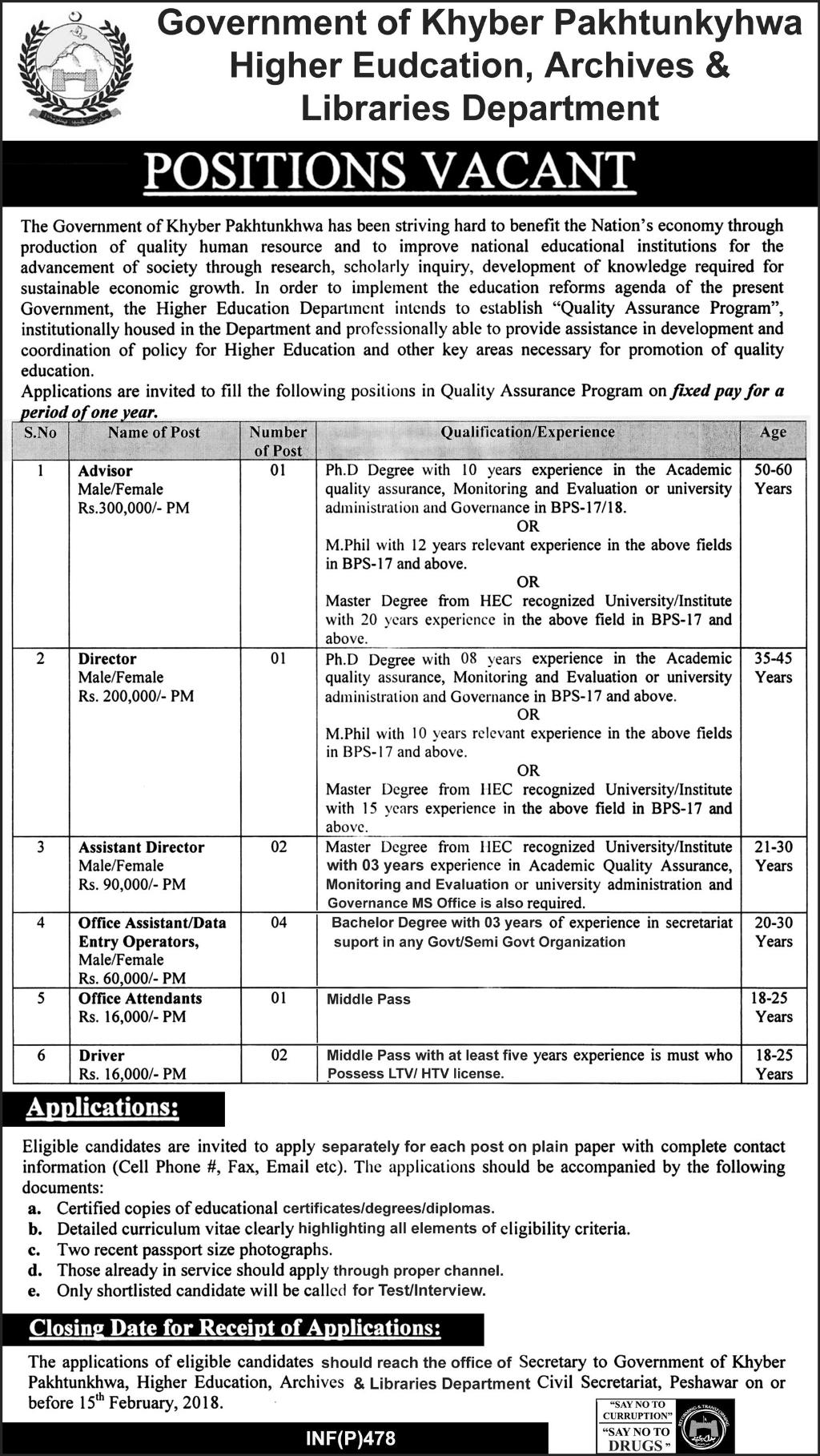 Job In Higher Education Government Of Khyber Pakhtunkhawa 15 Jan 2018