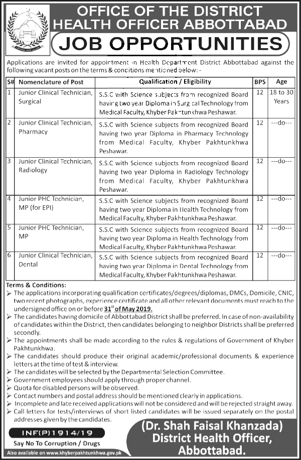 Job Opportunities in District Health Officer Abbottabad 2019