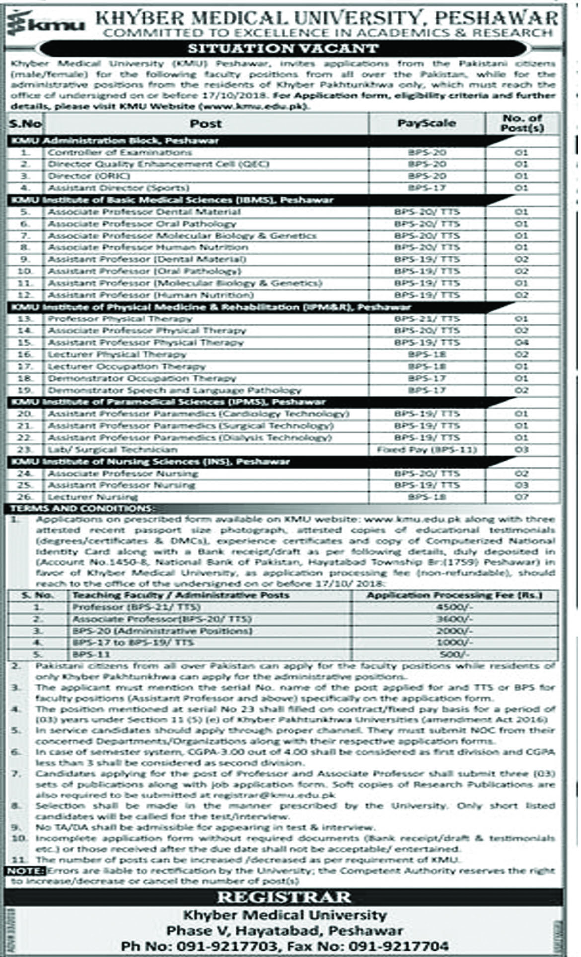 Jobs Announced In Khyber Medical University Peshawara 28 September 2018