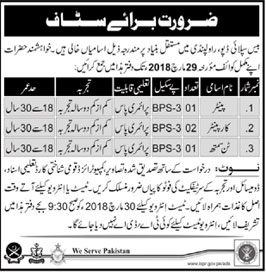 Jobs for Painter in Rawalpindi 14 March 2018
