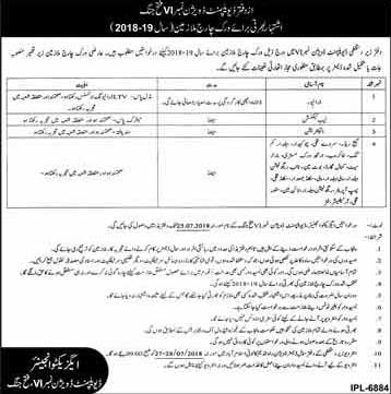 Jobs for Work Charge in Lahore 30 June 2018