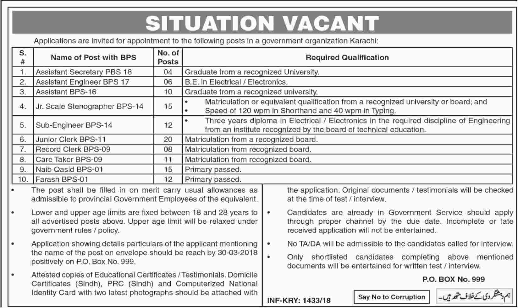 Jobs in a Government Organization in Karachi 16 March 2018