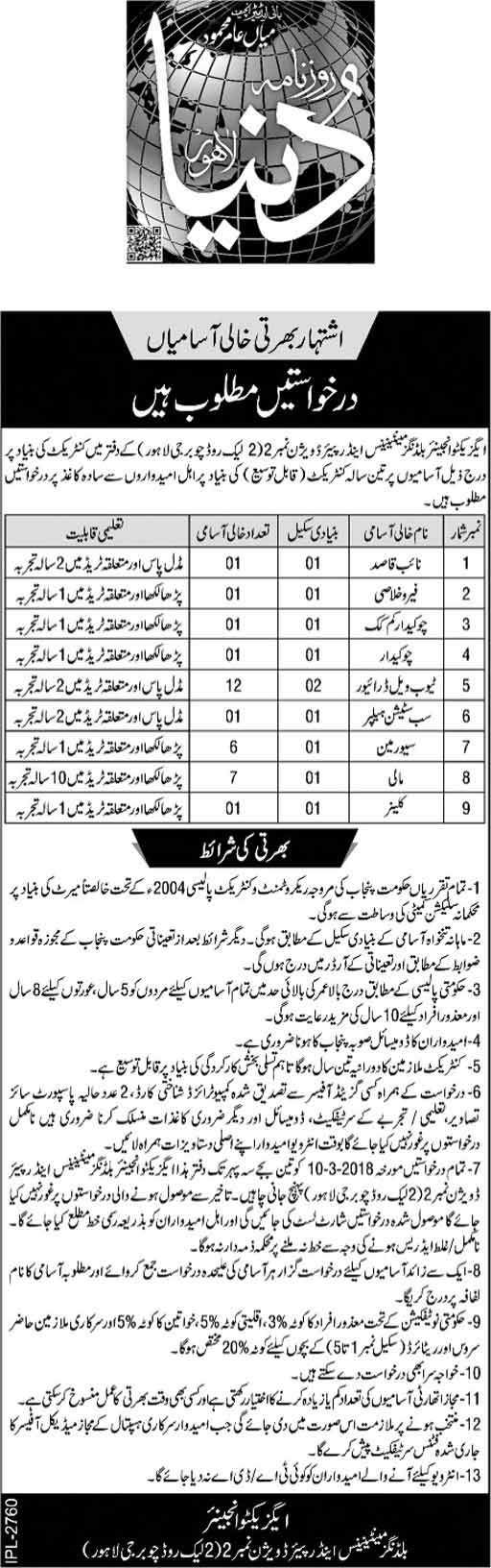 Jobs in a Private Company in Lahore 04 March 2018