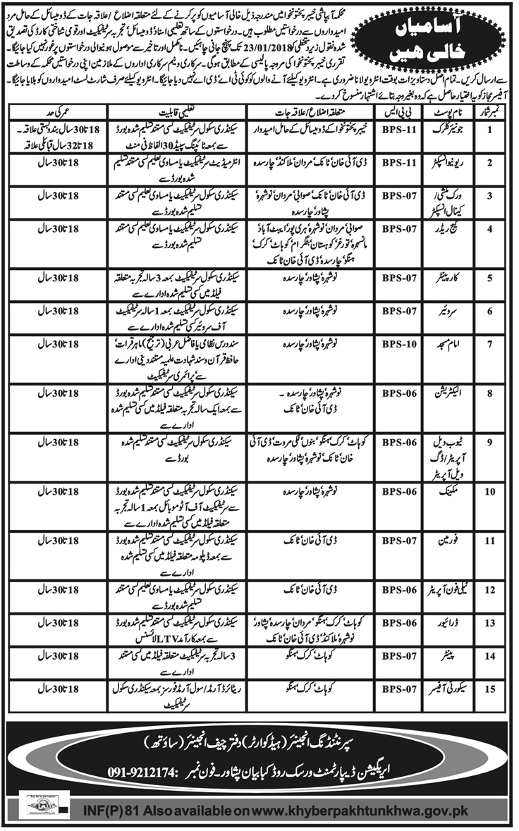 Jobs In Agriculture Department 10 Jan 2018