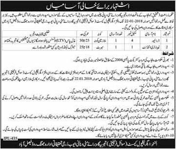 Jobs In Agriculture Department 11 Jan 2018