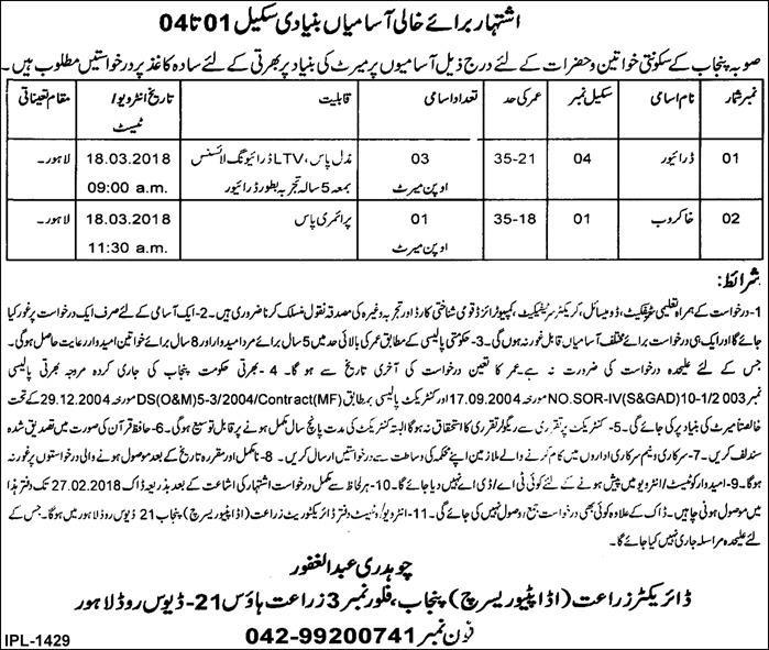 Jobs In Agriculture Department of Punjab 01 Feb 2018