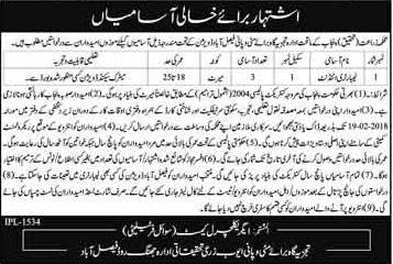 Jobs In Agriculture Department Of Punjab 07 Feb 2018