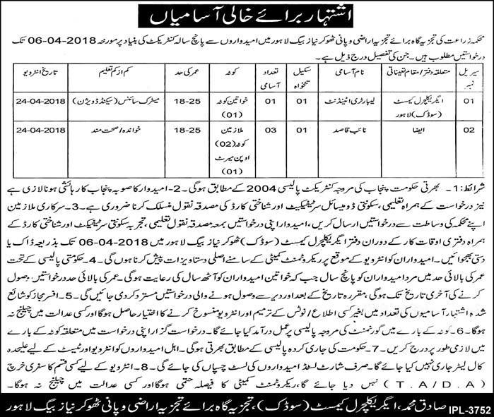 Jobs In Agriculture Department Punjab 27 Mar 2018