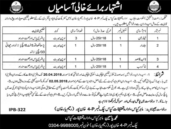 Jobs in Agriculture Department Punjab 28 March 2018