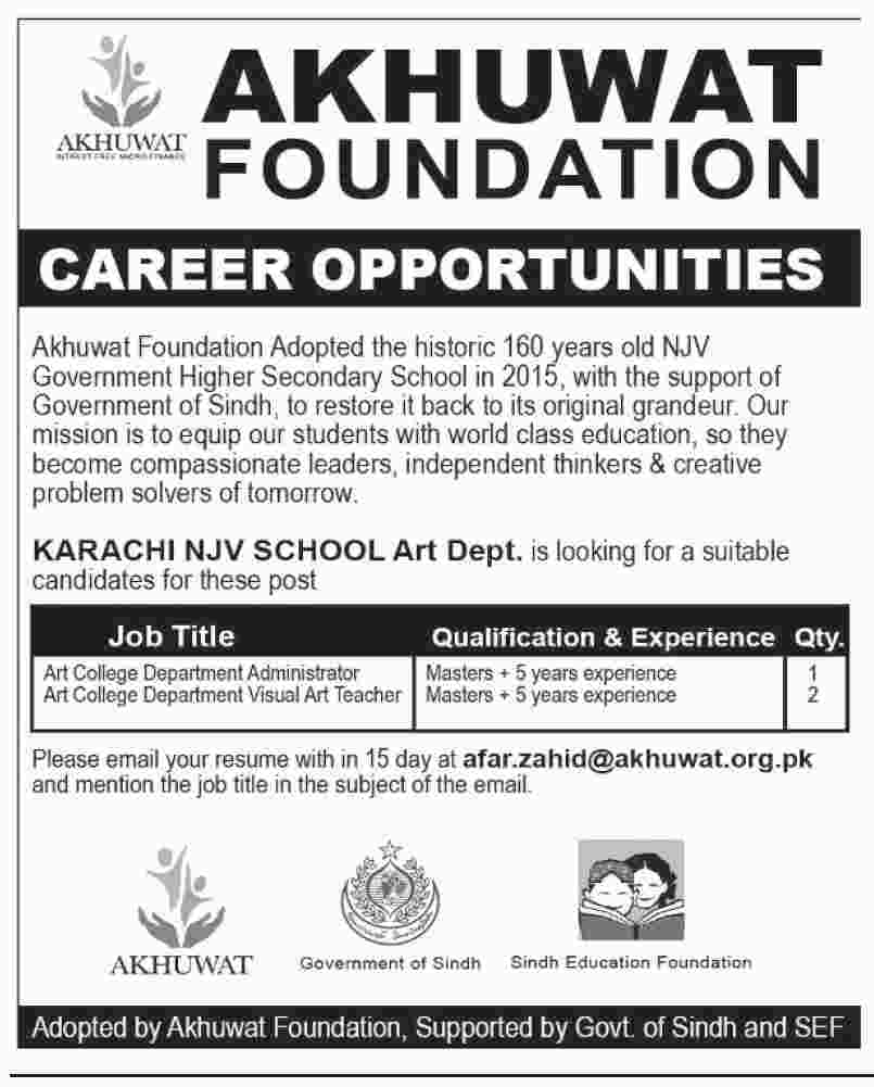 Jobs in Akhuwat Foundation Karachi 16 April 2018
