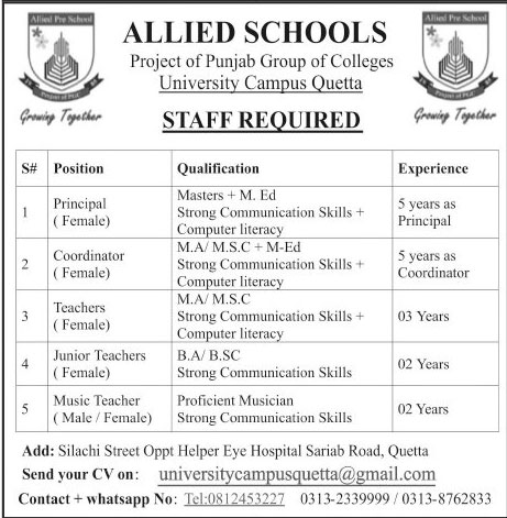 Jobs In Allied School Quetta 12 Feb 2018