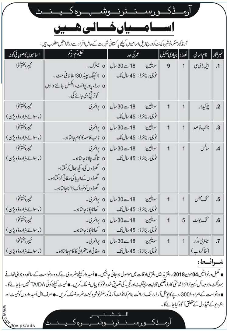 Jobs in Armed Cover Centre Nowshera 20 May 2018