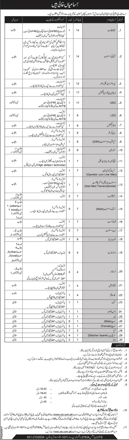 Jobs in Armed Forces Bone Marrow Transplant Centre 18 Feb 2018