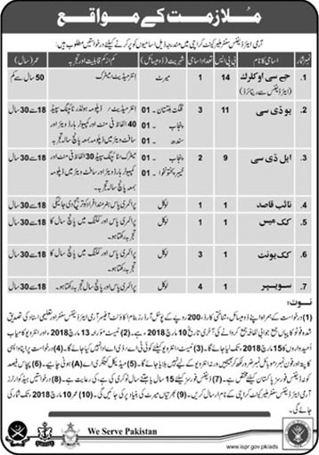 Jobs In Army Air Defence Center Maler Cantt 21 Feb 2018