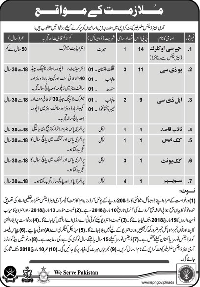 Jobs in Army Air Defense Centre in Karachi 21 Feb 2018