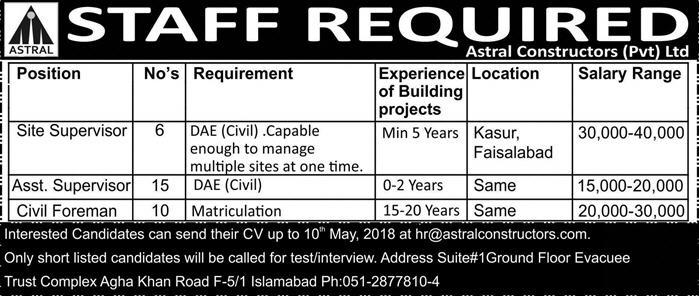 Jobs in Astral Construction Pvt Ltd 04 May 2018