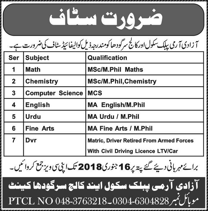 Jobs In Azadi Army Public School And College Sargodha 12 Jan 2018