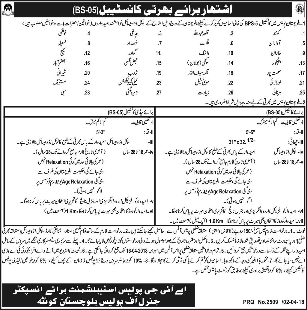 Jobs in Balochistan Police 04 April 2018