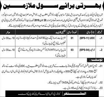 Jobs in Base Supply Depot Kharian Cantt 31 May 2018