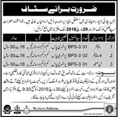 Jobs In Base Supply Depot Rawalpindi 14 Mar 2018