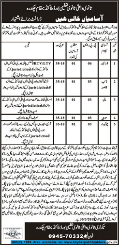 Jobs in Board of Intermediate and Secondary Education Malakand 03 March 2018
