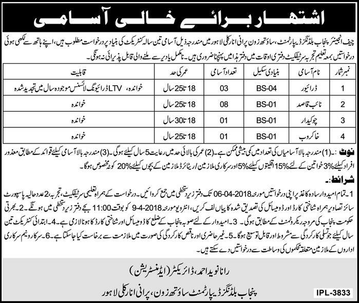 Jobs In Buildings Department South Zone Lahore 28 Mar 2018