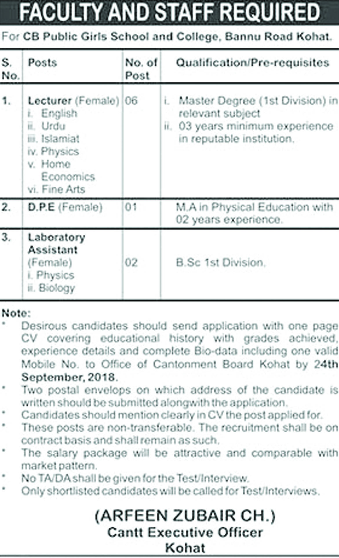 Jobs In Cantonment Board Public School And College 13 Sep 2018