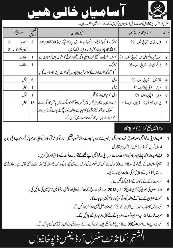 Jobs in Central Ordinance Depot Khanewal 26 May 2018