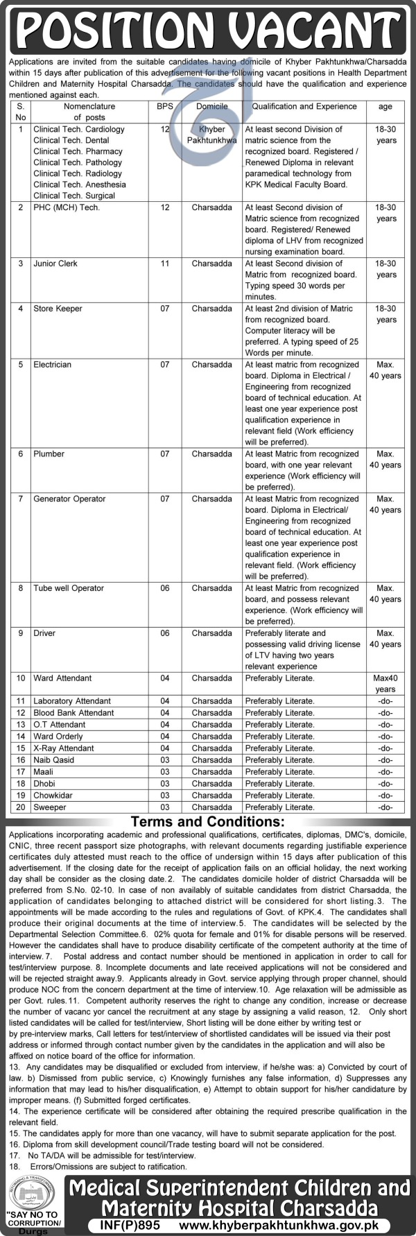 Jobs In Children And Maternity Hospital Charsadda 26 Feb 2018