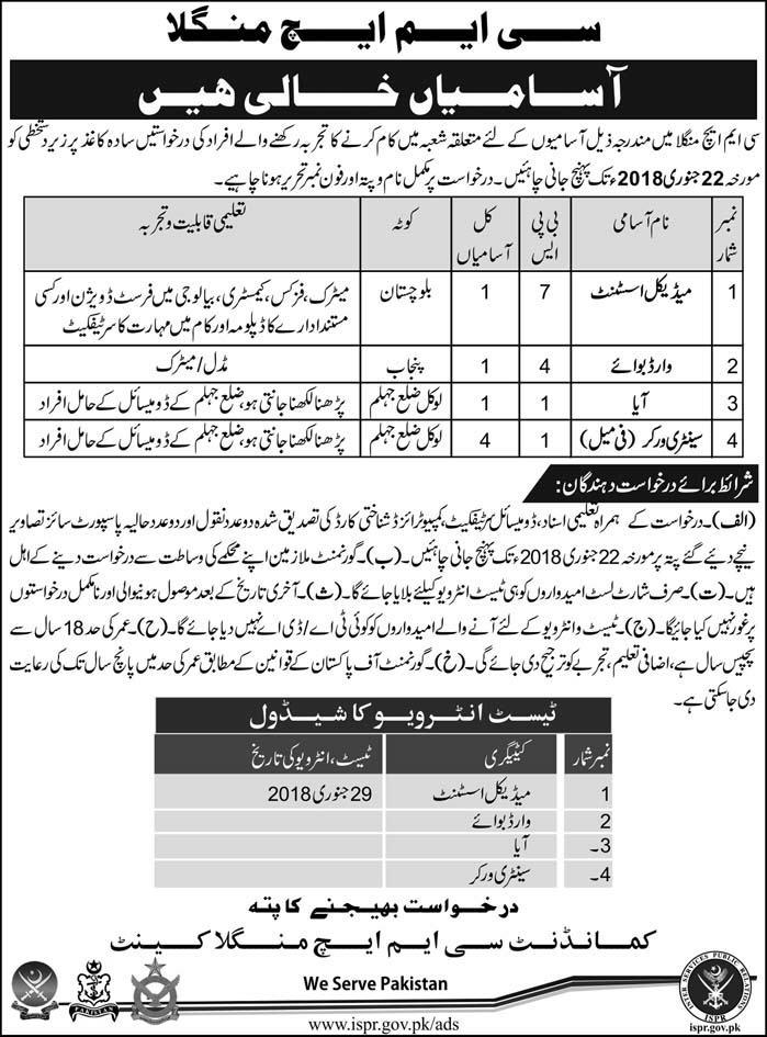 Jobs in CHM Mangla 02 Jan 2018
