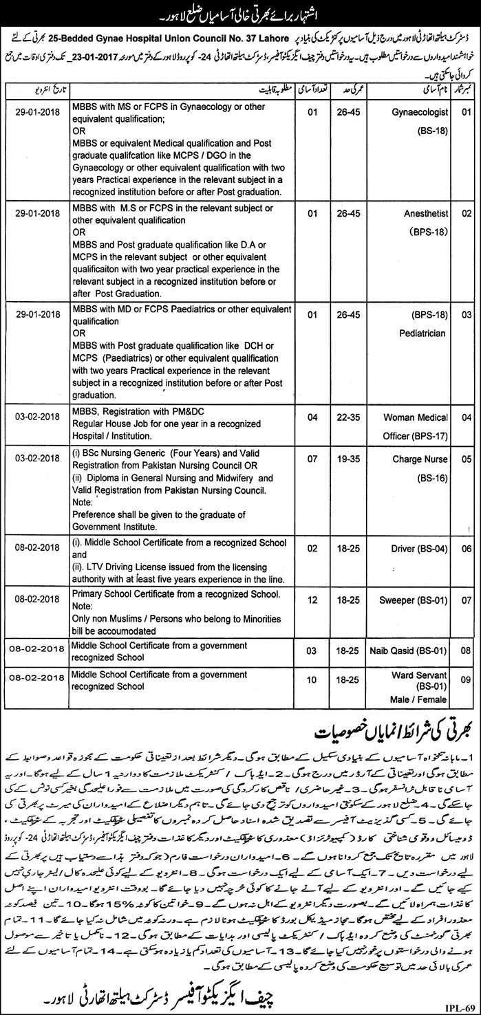 Jobs In City District Health Authority 03 Jan 2018