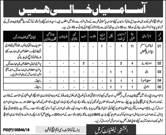 Jobs in CMH Nowshera Cantt 20 May 2018